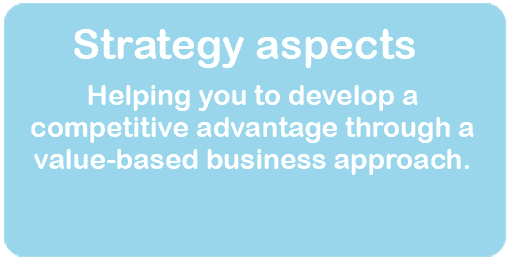 Strategy Aspects. Helping you to develop a competitive advantage through a value based business approach.
